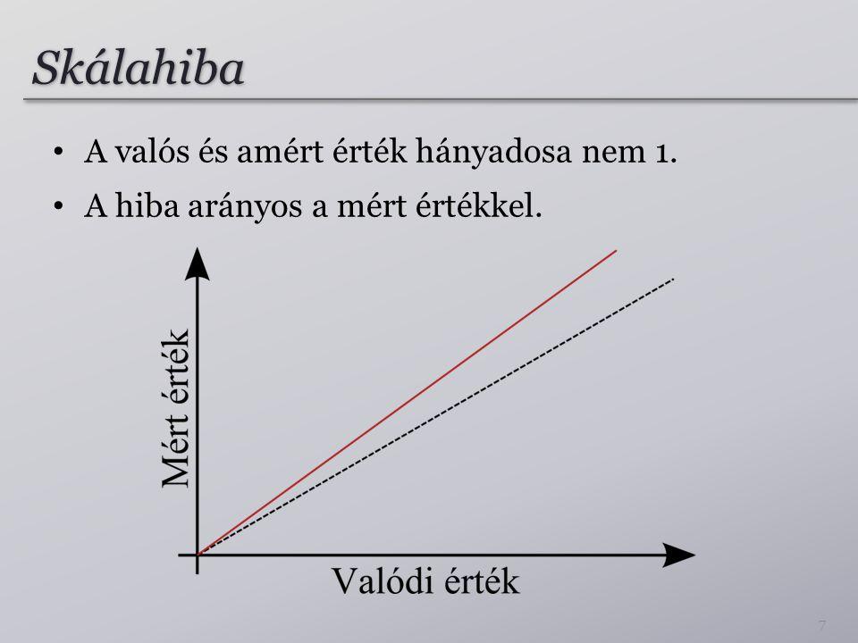 Skálahiba A valós és amért érték hányadosa nem 1.