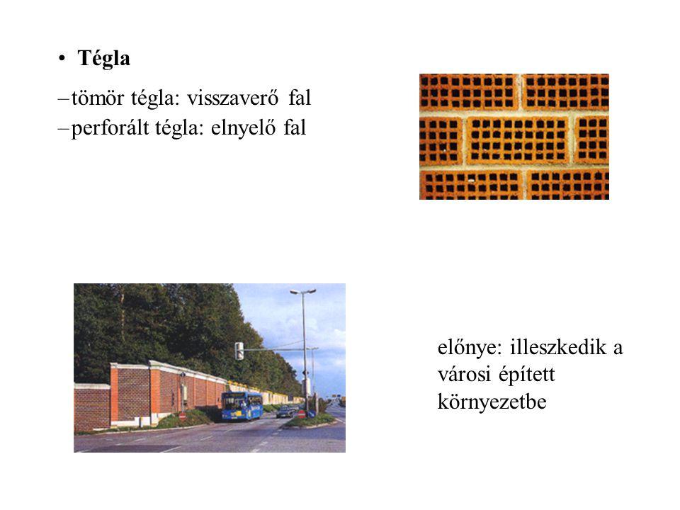 tömör tégla: visszaverő fal perforált tégla: elnyelő fal