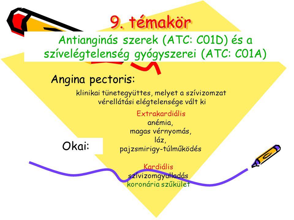 9. témakör Antianginás szerek (ATC: C01D) és a szívelégtelenség gyógyszerei (ATC: C01A) Angina pectoris: