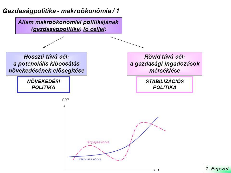 Gazdaságpolitika - makroökonómia / 1