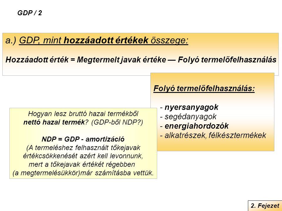 a.) GDP, mint hozzáadott értékek összege:
