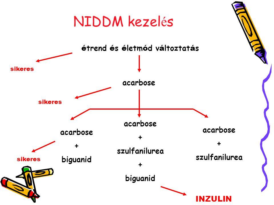 NIDDM kezelés étrend és életmód változtatás acarbose acarbose +