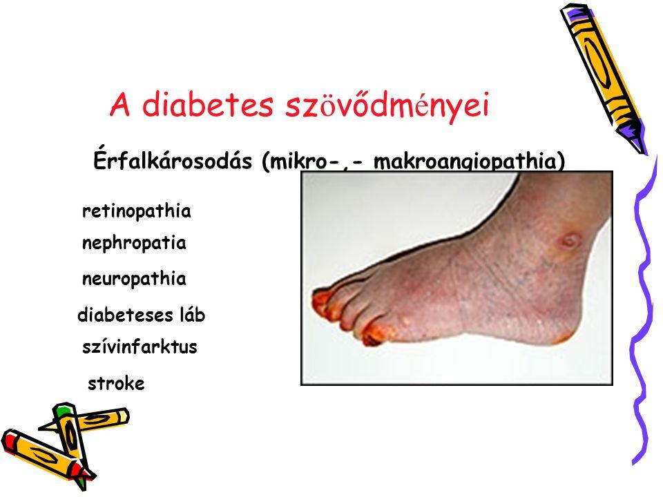 A diabetes szövődményei