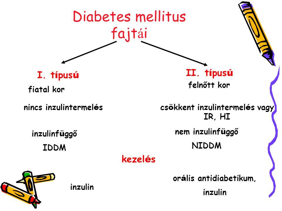 Diabetes mellitus fajtái