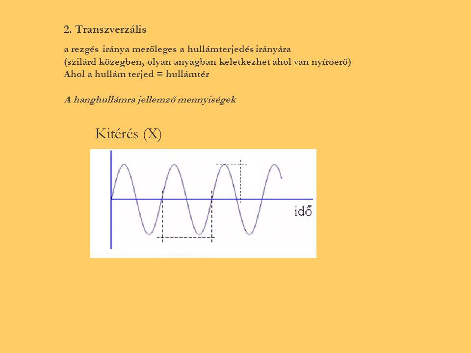 Kitérés (X) 2. Transzverzális