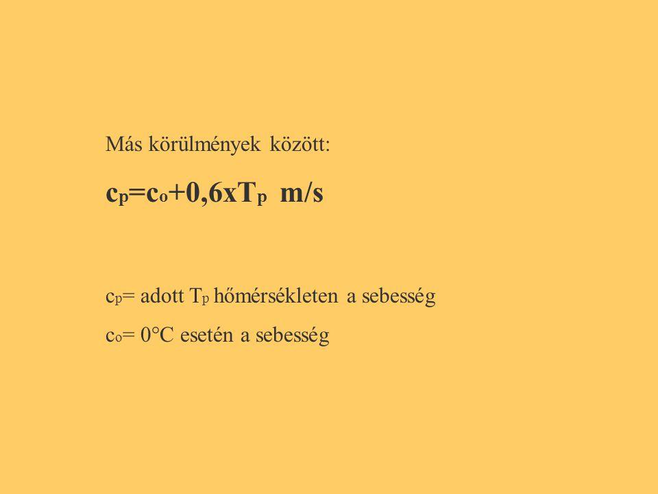 cp=co+0,6xTp m/s Más körülmények között: