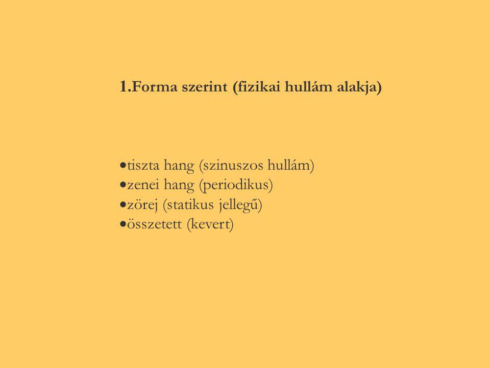 1.Forma szerint (fizikai hullám alakja)