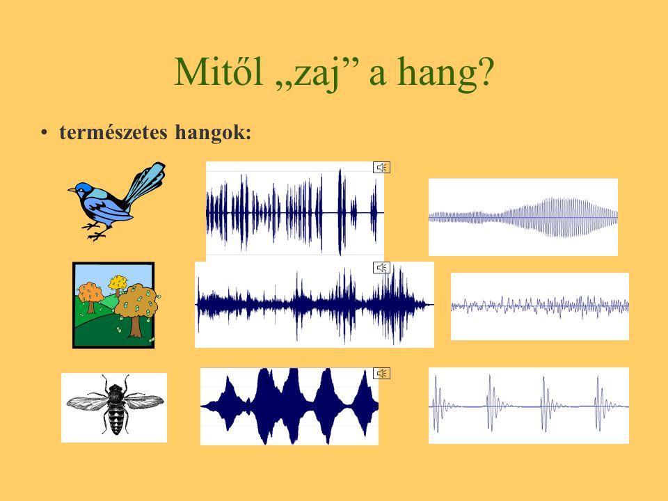 """Mitől """"zaj a hang természetes hangok:"""