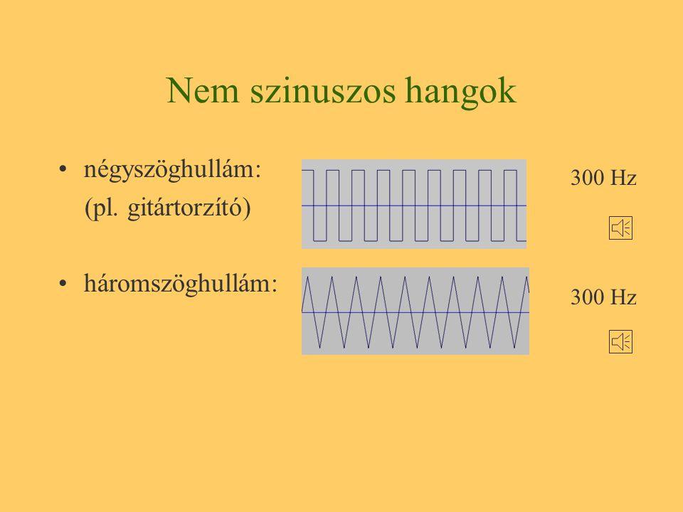 Nem szinuszos hangok négyszöghullám: (pl. gitártorzító)