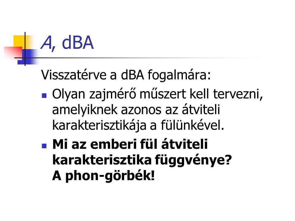 A, dBA Visszatérve a dBA fogalmára: