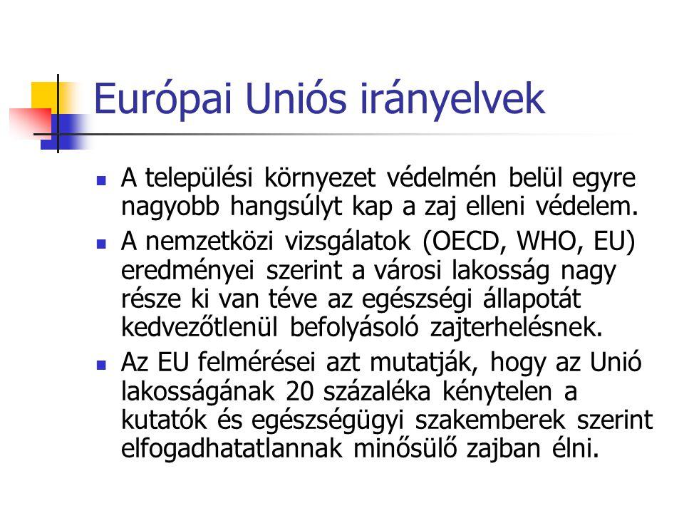Európai Uniós irányelvek