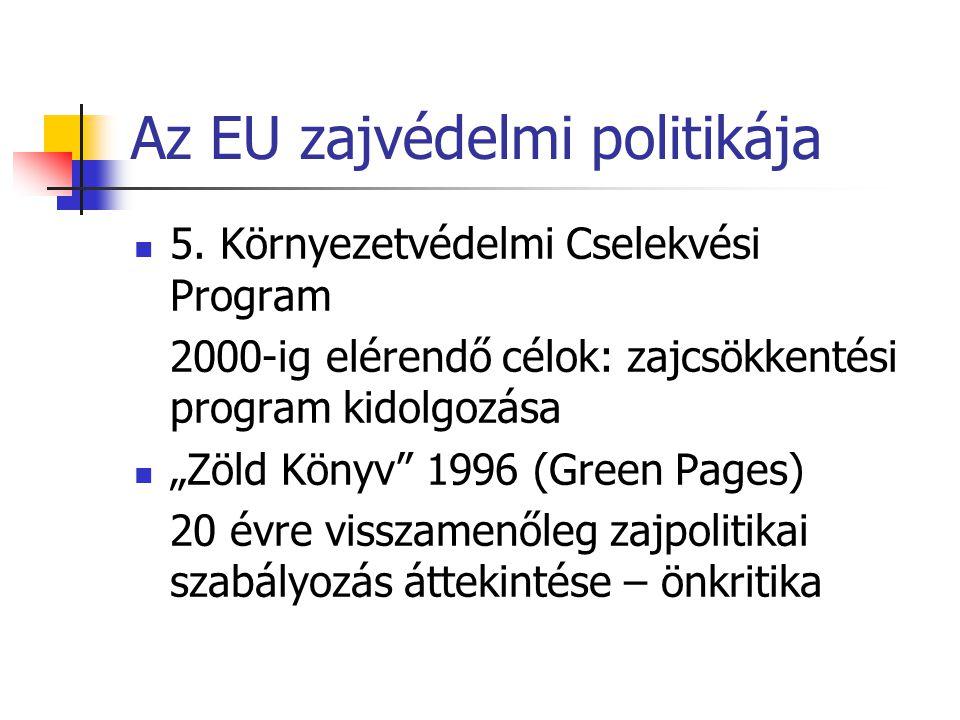 Az EU zajvédelmi politikája