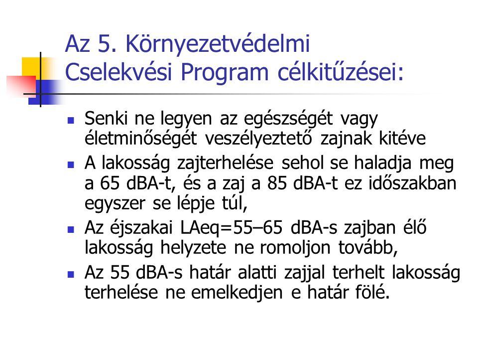 Az 5. Környezetvédelmi Cselekvési Program célkitűzései: