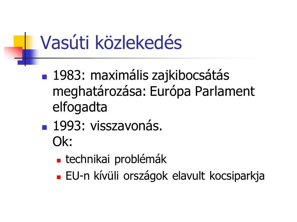 Vasúti közlekedés 1983: maximális zajkibocsátás meghatározása: Európa Parlament elfogadta. 1993: visszavonás. Ok: