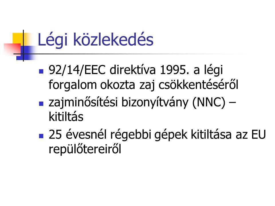 Légi közlekedés 92/14/EEC direktíva 1995. a légi forgalom okozta zaj csökkentéséről. zajminősítési bizonyítvány (NNC) – kitiltás.