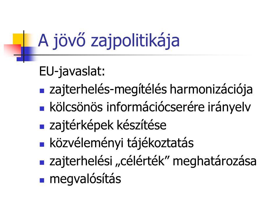 A jövő zajpolitikája EU-javaslat: zajterhelés-megítélés harmonizációja