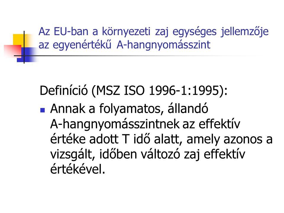Definíció (MSZ ISO 1996-1:1995):