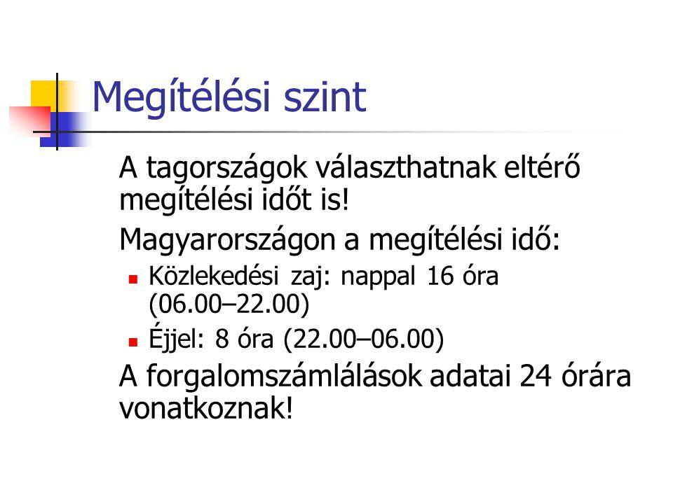 Megítélési szint A tagországok választhatnak eltérő megítélési időt is! Magyarországon a megítélési idő: