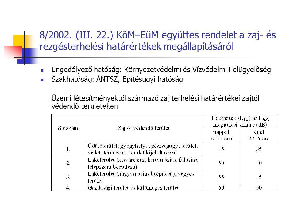 8/2002. (III. 22.) KöM–EüM együttes rendelet a zaj- és rezgésterhelési határértékek megállapításáról