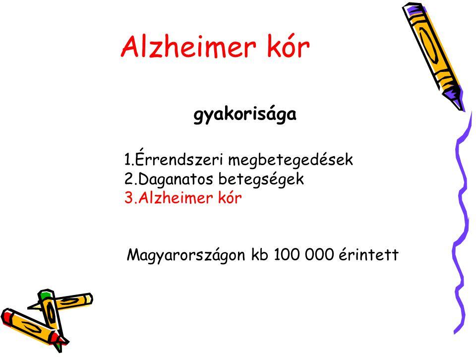 Magyarországon kb 100 000 érintett