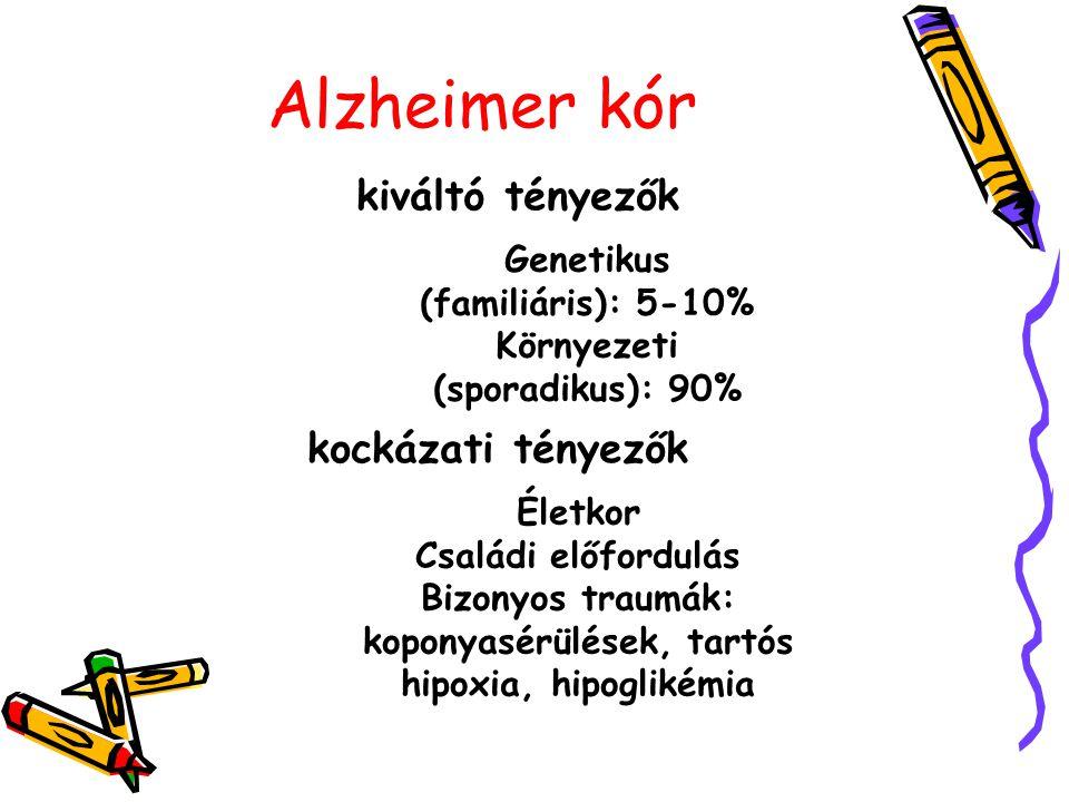 Alzheimer kór kiváltó tényezők kockázati tényezők