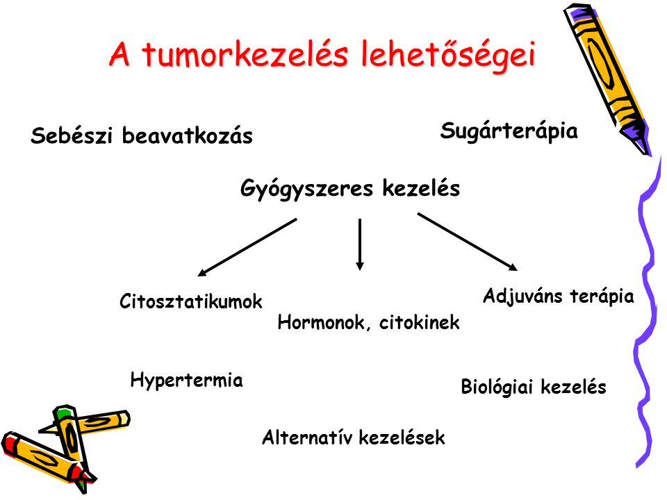 A tumorkezelés lehetőségei