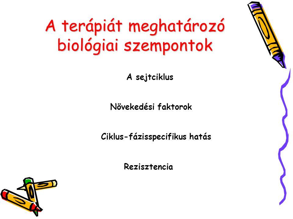 A terápiát meghatározó biológiai szempontok