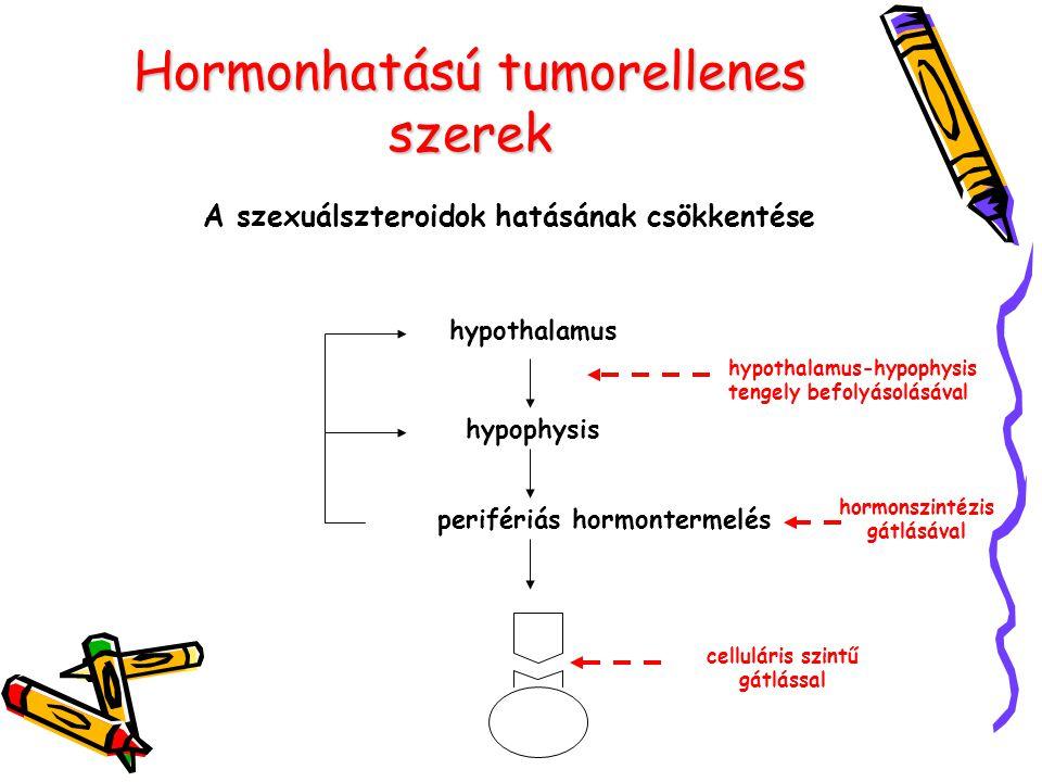 Hormonhatású tumorellenes szerek