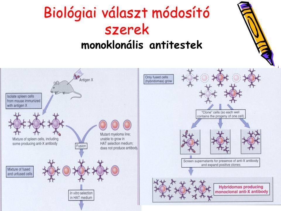 Biológiai választ módosító szerek