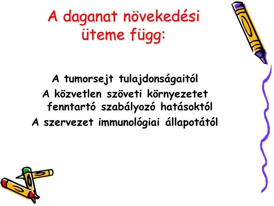 A daganat növekedési üteme függ: