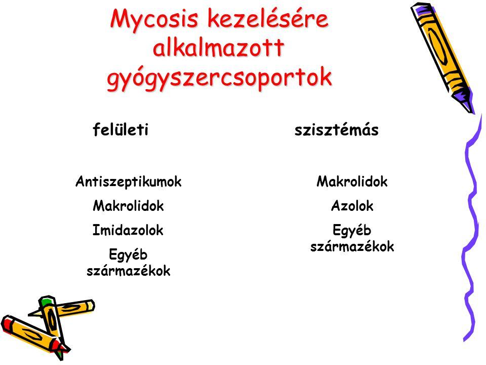 Mycosis kezelésére alkalmazott gyógyszercsoportok