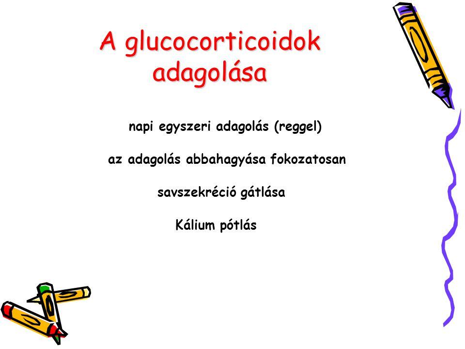 A glucocorticoidok adagolása
