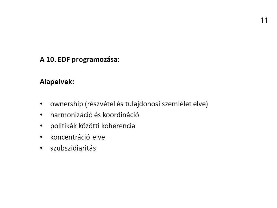 11 A 10. EDF programozása: Alapelvek: