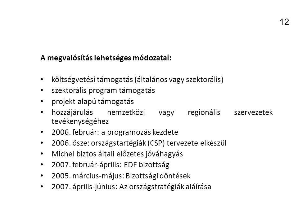 12 A megvalósítás lehetséges módozatai:
