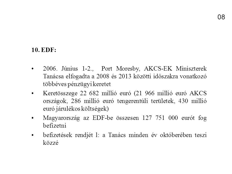 08 10. EDF: