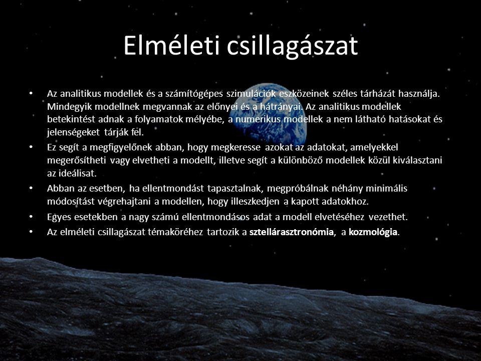 Elméleti csillagászat