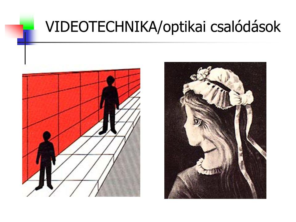 VIDEOTECHNIKA/optikai csalódások