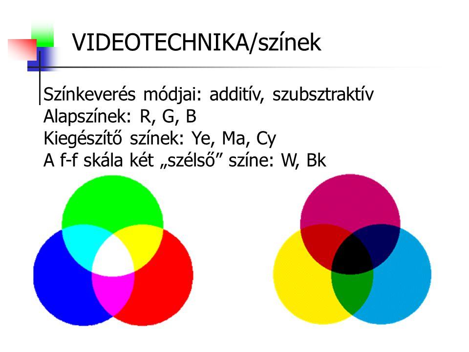 VIDEOTECHNIKA/színek