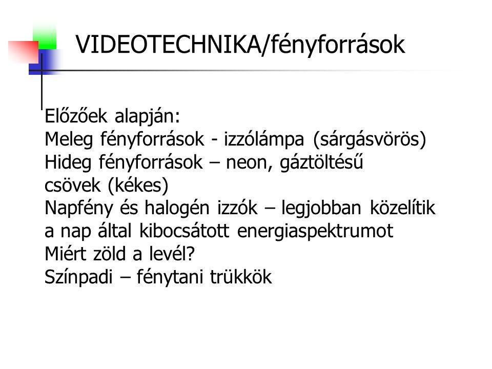 VIDEOTECHNIKA/fényforrások