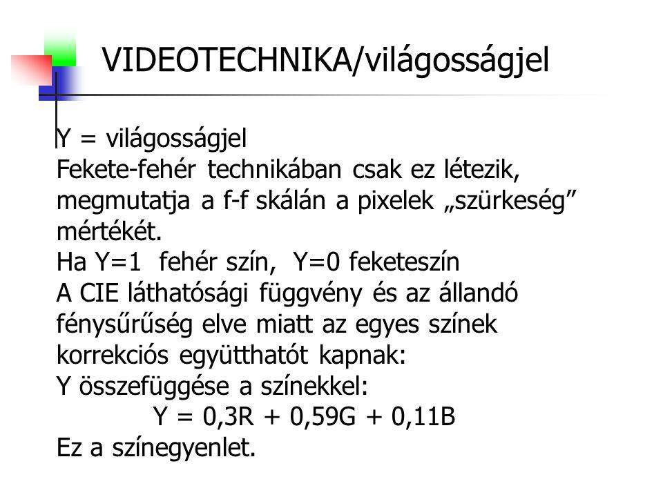 VIDEOTECHNIKA/világosságjel
