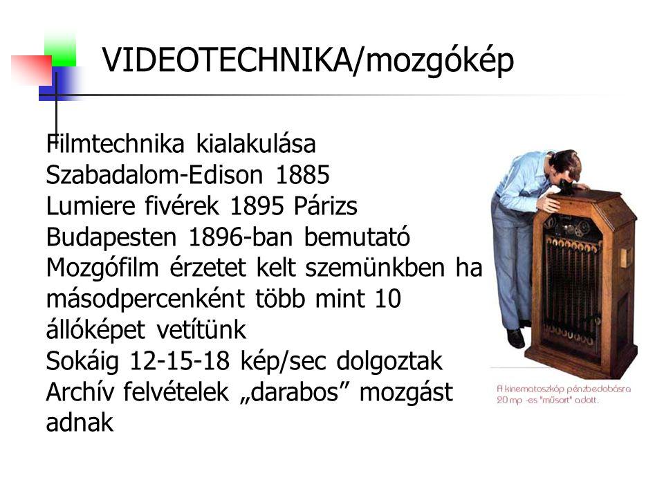 VIDEOTECHNIKA/mozgókép