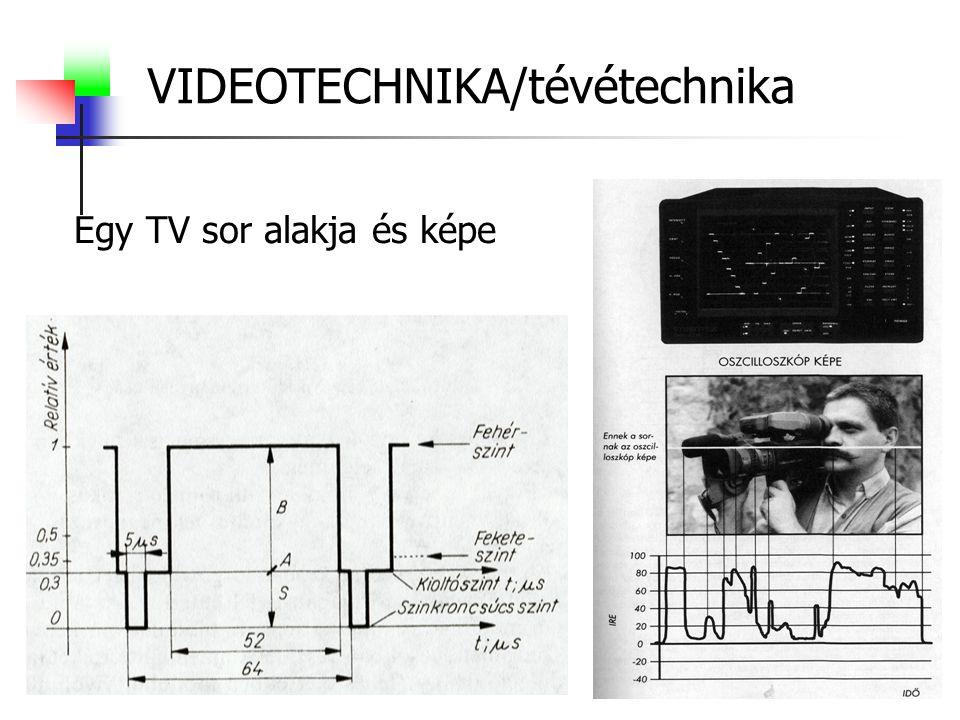 VIDEOTECHNIKA/tévétechnika