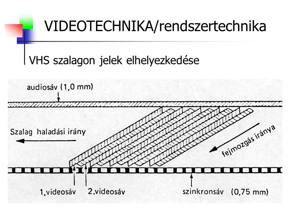 VIDEOTECHNIKA/rendszertechnika