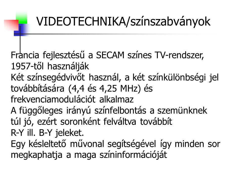 VIDEOTECHNIKA/színszabványok