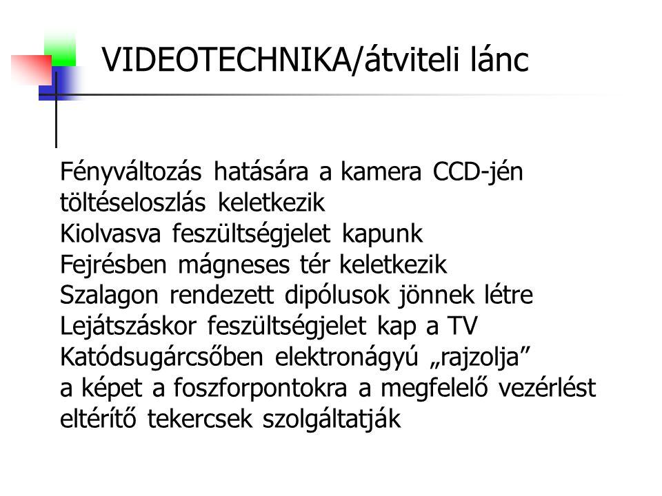 VIDEOTECHNIKA/átviteli lánc