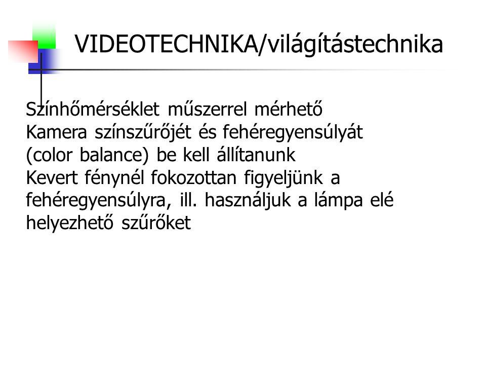 VIDEOTECHNIKA/világítástechnika