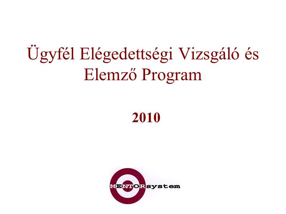 Ügyfél Elégedettségi Vizsgáló és Elemző Program