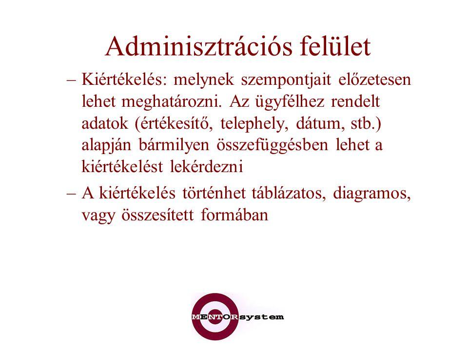 Adminisztrációs felület
