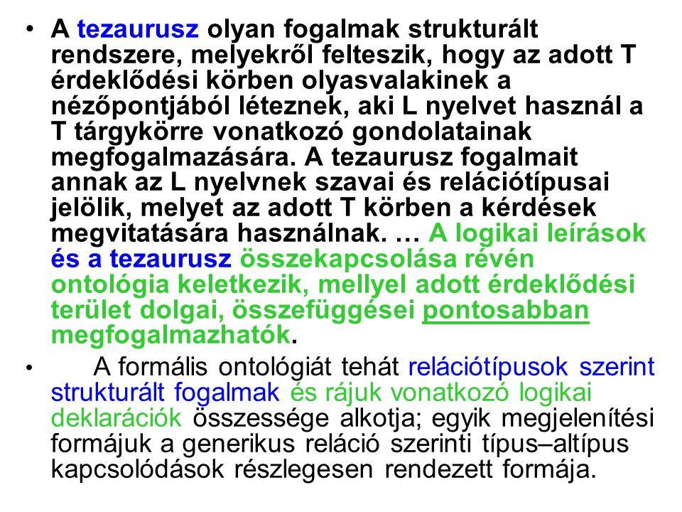 A tezaurusz olyan fogalmak strukturált rendszere, melyekről felteszik, hogy az adott T érdeklődési körben olyasvalakinek a nézőpontjából léteznek, aki L nyelvet használ a T tárgykörre vonatkozó gondolatainak megfogalmazására. A tezaurusz fogalmait annak az L nyelvnek szavai és relációtípusai jelölik, melyet az adott T körben a kérdések megvitatására használnak. … A logikai leírások és a tezaurusz összekapcsolása révén ontológia keletkezik, mellyel adott érdeklődési terület dolgai, összefüggései pontosabban megfogalmazhatók.