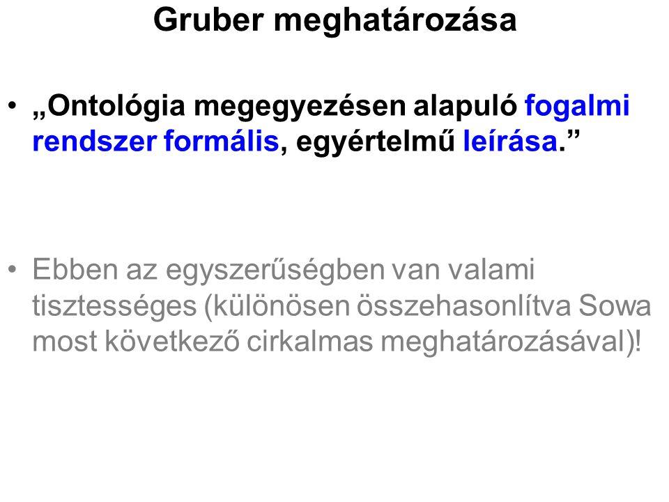 """Gruber meghatározása """"Ontológia megegyezésen alapuló fogalmi rendszer formális, egyértelmű leírása."""